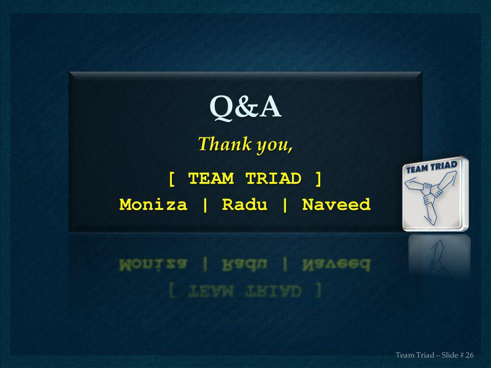 Q&A Thank you, [ TEAM TRIAD ] Moniza | Radu | Naveed